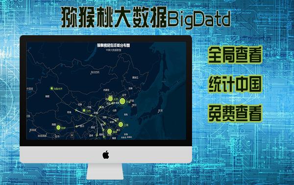 猕猴桃大数据BigData